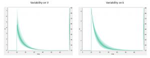CS-tobramycin-mlxplore-4-variability
