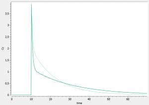 CS-tobramycin-mlxplore-3-k21impact